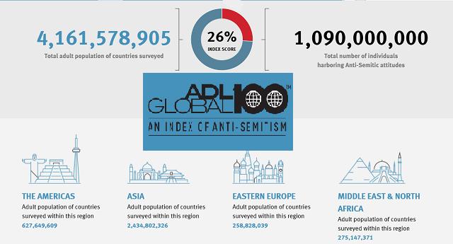 El demoledor informe sobre antisemitismo mundial de la Liga Anti-Difamación, con Sonia Spar