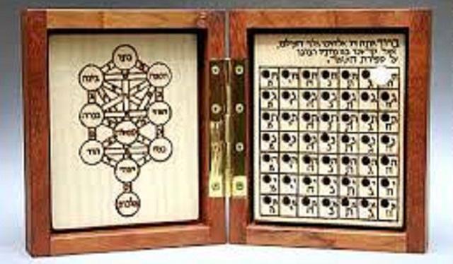 ¿Qué es Sefirat haOmer (cuenta del Omer)?