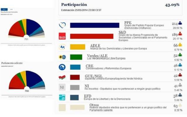 La información con comentario 27/5/2014