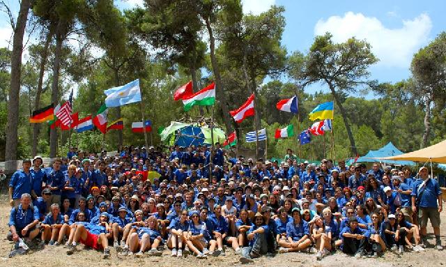 Los movimientos juveniles sionistas