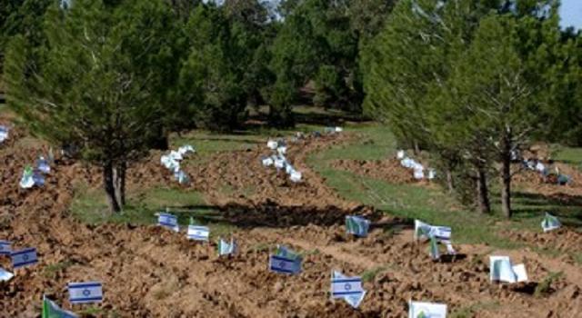 Tu biShvat: fiesta del sionismo y la Mishná