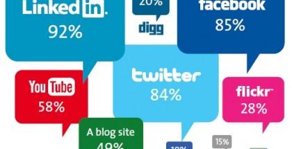 periodistas-en-redes-sociales