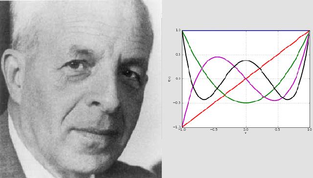 Gabor Zsego simplificó el análisis con los polinomios ortogonales