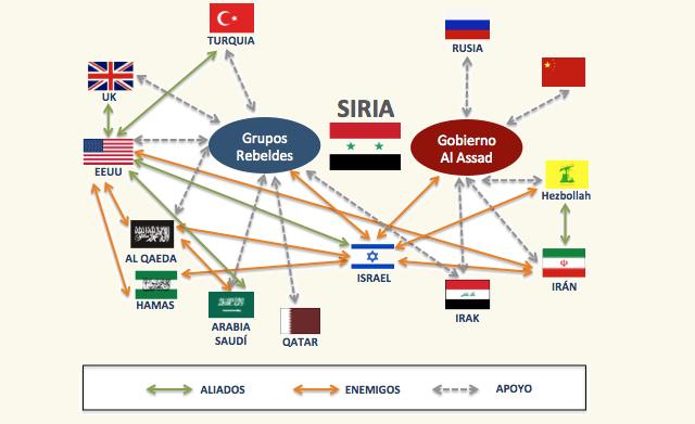 Israel y el avispero sirio, con Roxana Levinson