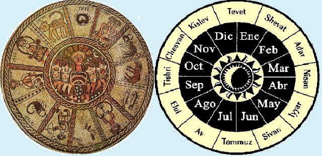 El calendario hebreo (1ª parte)