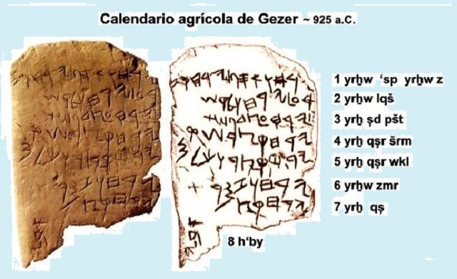 El calendario hebreo (2ª parte)