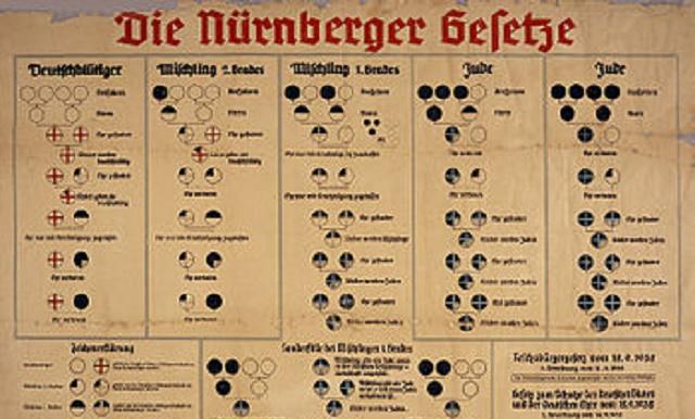 Las leyes de Núremberg, el odio antijudío nazi se promulga, con Graciela Kohan