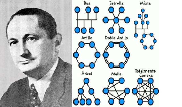 Kazimierz Kuratowski: topología a lo largo del mundo
