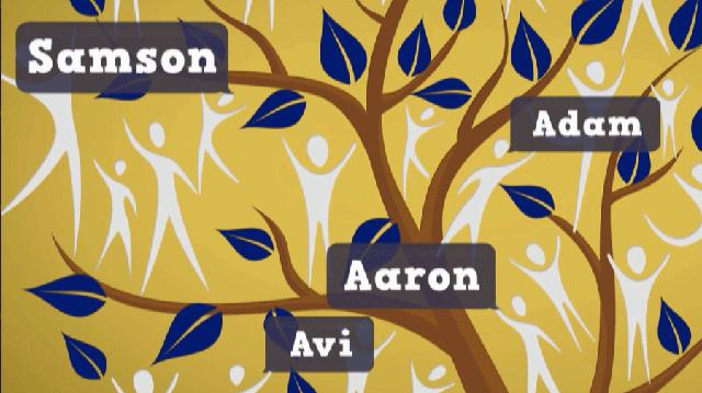 Evolución onomástica de los sefardíes (1ª parte)