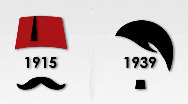 Recordando los genocidios armenio y judío: más que coincidencias, con Ivan Gaztáñaga