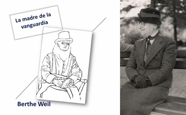 Berthe Weil: la madre de la vanguardia