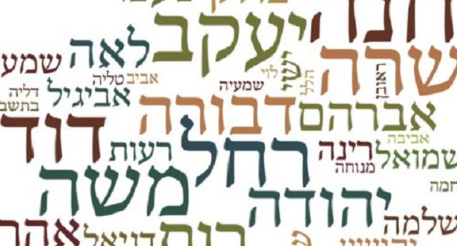 Evolución onomástica de los sefardíes (y 2ª parte): los que no