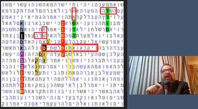 Las cometas incendiarias de los terroristas aparecen en el código secreto de la Torá