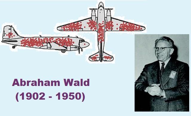 Abraham Wald: un control de calidad descubierto a tiros