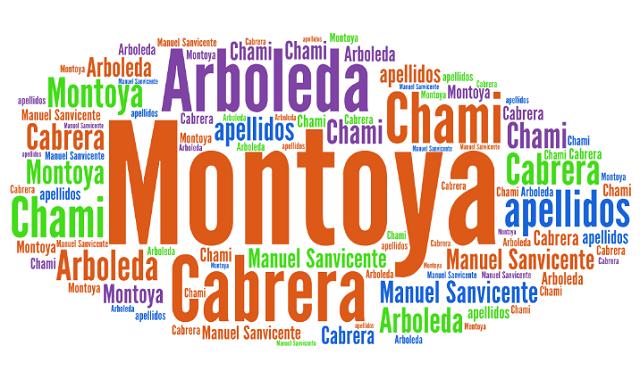El origen de los apellidos Cabrera, Arboleda, Chami y Montoya