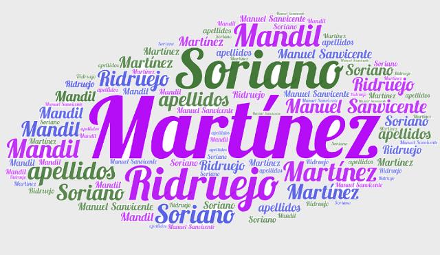 El origen de los apellidos Martínez, Ridruejo, Soriano y Mandil