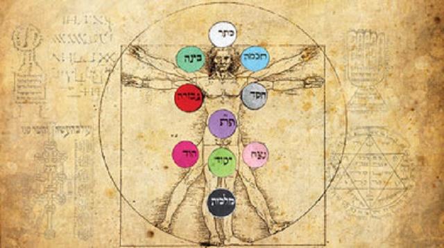 An Introduction to Kabbalah, with Sarah Sonneborn