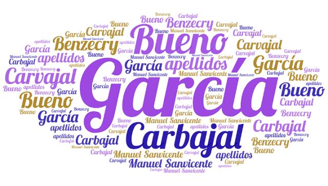 El origen de los apellidos Carvajal (Carbajal), Benzecry, Bueno y García
