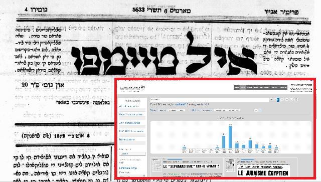 JPress: la digitalización de la prensa judía histórica