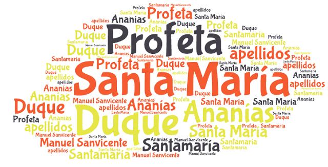 El origen de los apellidos Santamaría, Duque, Ananías y Profeta