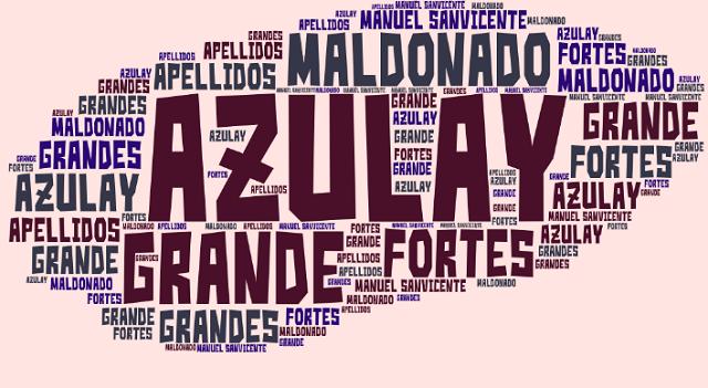 El origen de los apellidos Grande (Grandes), Maldonado, Azulay y Fortes