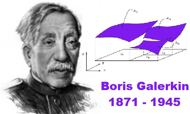 Resolviendo problemas arquitectónicos con Boris Grigorievich Galerkin