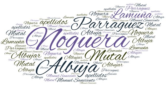 El origen de los apellidos Parraguez, Albuja (Albujar), Mutal, Lamuña y Noguera