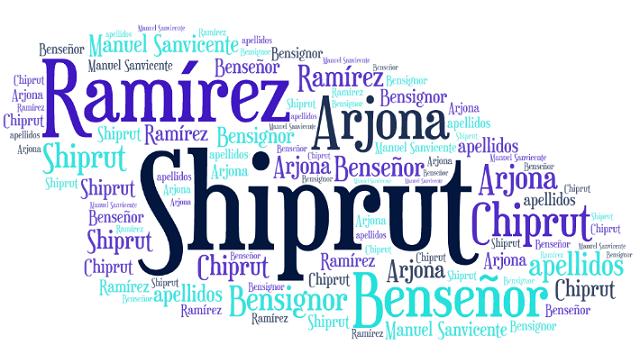 El origen de los apellidos Chiprut (Shiprut), Bensignor (Benseñor), Ramírez y Arjona