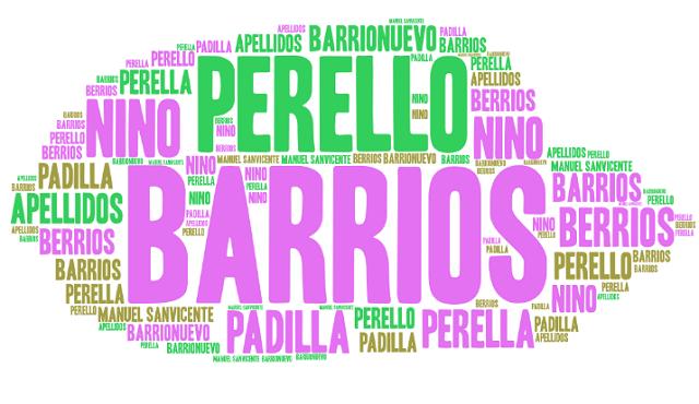 El origen de los apellidos Berrios (Barrios, Barrionuevo), Perelló (Perella), Padilla y Nino