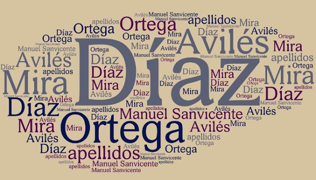 El origen de los apellidos Díaz, Avilés, Mira y Ortega