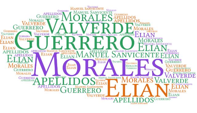 El origen de los apellidos Morales, Guerrero, Elían y Valverde