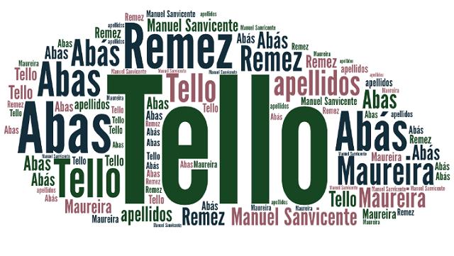 El origen de los apellidos Tello, Abas, Remez y Maureira