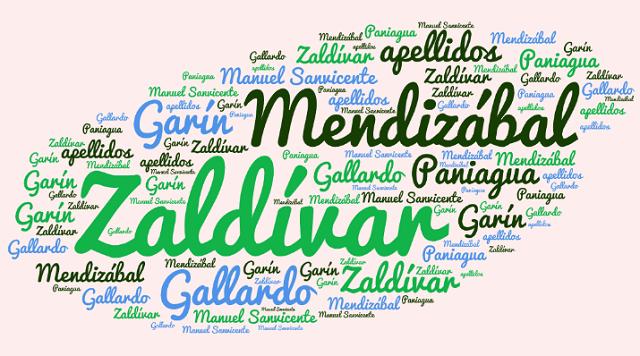 El origen de los apellidos Zaldívar, Mendizábal, Garín, Gallardo y Paniagua
