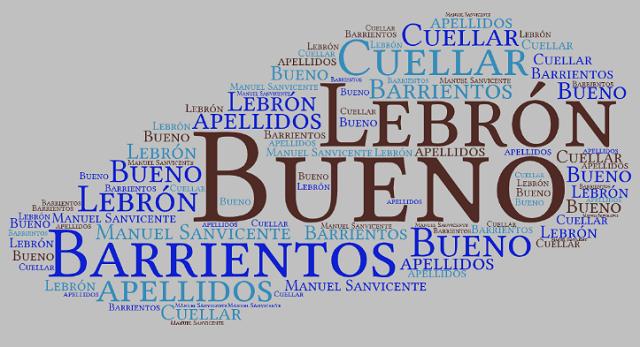 El origen de los apellidos Bueno, Lebrón, Barrientos y Cuellar