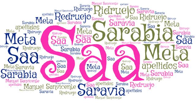 El origen de los apellidos Sarabia (Saravia), Saa, Ridruejo (Redruejo) y Meta