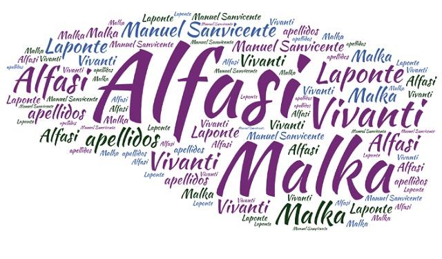 El origen de los apellidos Alfasi, Malka, Vivanti y Laponte