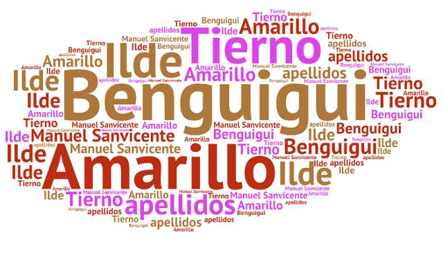 El origen de los apellidos Amarillo, Ilde, Tierno y Benguigui