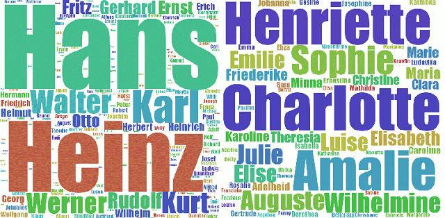 Tendencias nominativas de los judíos (II): la adopción de nombres cristianos