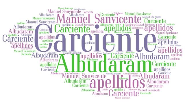 El origen de los apellidos Carciente y Albudaram