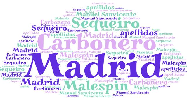El origen de los apellidos Madrid, Carbonero, Sequeiro y Malespín