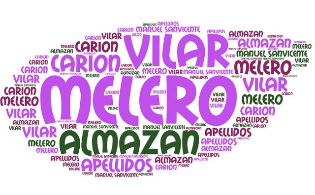 El origen de los apellidos Melero, Vilar, Almazán y Carión
