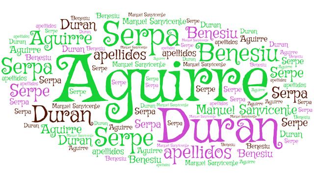 El origen de los apellidos Aguirre, Durán, Benesiu y Serpa (Serpe)