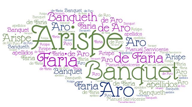 El origen de los apellidos Arispe, Banquet (Banqueth), Faria (de Faria) y Aro (de Aro)