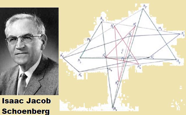 Isaac Jacob Schoenberg, el inventor de los splines