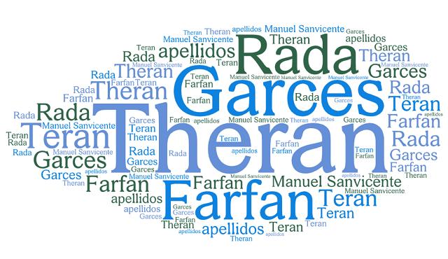 El origen de los apellidos Theran (Terán), Garcés, Farfán y Rada