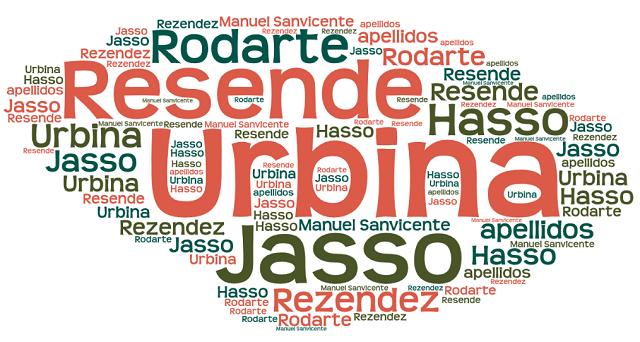 El origen de los apellidos Urbina, Resende (Rezendez), Jasso (Hasso) y Rodarte
