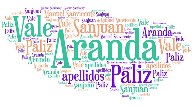 El origen de los apellidos Sanjuan, Vale, Paliz y Aranda