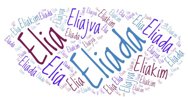 Eliadá, Eliá, Eliajvá y Eliakím